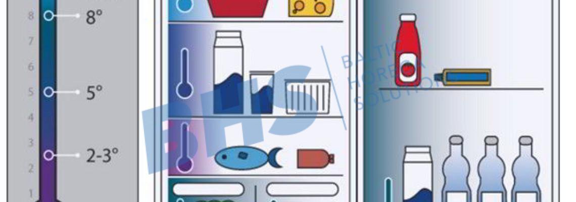 Noteikumi par pārtikas uzglabāšanu ledusskapī